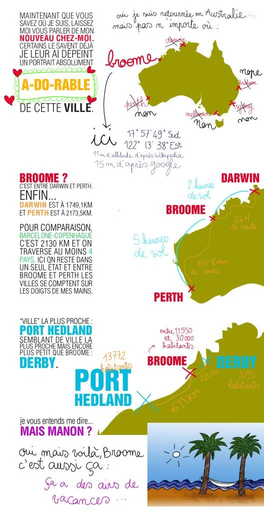 """Maintenant que vous savez où je suis, laissez moi vous parler de mon Nouveau chez-moi. Certains le savent déjà je leur ai dépeint un portrait absolument adorable de cette ville. Broome ? C'est entre Darwin et Perth. Enfin... Darwin est à 1749km et Perth est à 2173km. Pour comparaison Barcelone Copenhague c'est 2130 km et on traverse au moins 4 pays. Ici on reste dans un seul état et entre Broome et Perth les villes se comptent sur les doigts de mes mains. """"ville"""" la plus proche : Port Hedland. Semblant de ville la plus proche mais encore plus petit que Broome : Derby. Je vous entends me dire ... Mais Manon ? Oui mais voilà Broome c'est aussi la mer, les palmiers, le soleil et mon hamac. ça a des airs de vacances"""