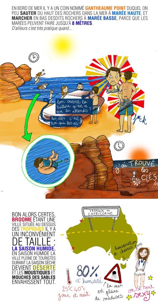 En bord de mer il y a un coin nommé Gantheaume point, duquel on peu sauter du haut des rochers dans la mer à marée haute. Et marcher en bas desdits rochers à marée basse. Parce que les marées peuvent faire jusqu'à 8 mètres. Bon alors certes, Broome étant une ville situe au dessus des tropiques, il y a un inconvénient de taille : la saison humide. En saison humide, la ville pleine de touristes durant la saison sèche, devient déserte et les moustiques et mouches des sables envahissent tout.